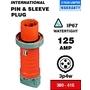 125 Amp Plugs