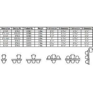 "Aluma-Form STK-2.5 Rigid Strut Strap, 2-1/2"", Aluminum"