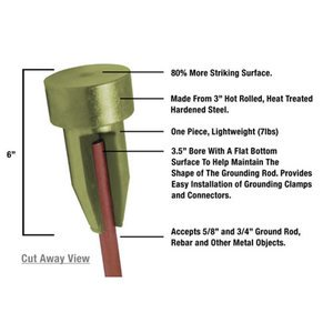 Rack-A-Tiers 67119 Ground Rod Driver
