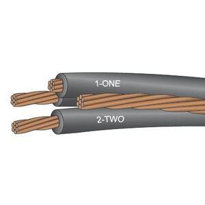 Service Wire QUAD2CU SWC QUAD2CU 2 QUAD CU 600V SRV DRP