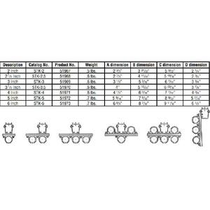 "Aluma-Form STK-2 Rigid Strut Strap, 2"", Aluminum"
