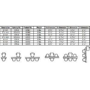 "Aluma-Form STK-3 Rigid Strut Strap, 3"", Aluminum"