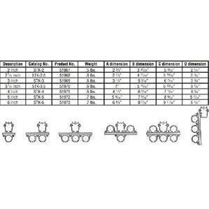 "Aluma-Form STK-4 Rigid Strut Strap, 4"", Aluminum"