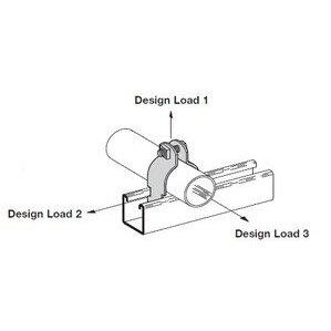 "Cooper B-Line B2004PAZN Strut Conduit Clamp, EMT, 1-1/4"""