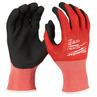 Milwaukee Safety Equipment