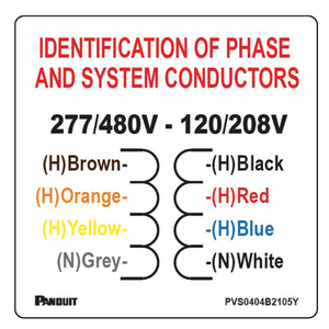 """Panduit PVS0404B2105Y 4"""" X 4"""" LABEL FOR COMPLIANCE WITH NEC 21"""