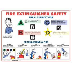 FESP PRINZING FIRE EXTINGUISHER POSTER T