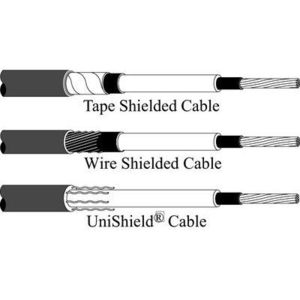 3M 5503-CI-350 Molded Rubber Inline Splice Kit 15kV