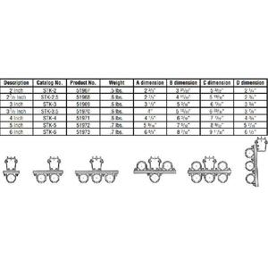 "Aluma-Form STK-5 Rigid Strut Strap, 5"", Aluminum"