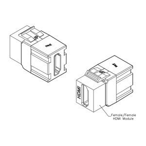 ICC IC107HDMWH HDMI Female to Female Module, White