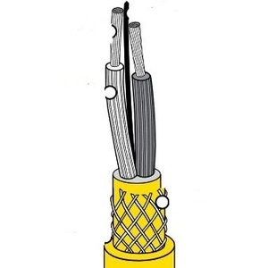 TPC Wire & Cable 85407 Type W Portable Cable, 4/2, UV Resistant, Yellow