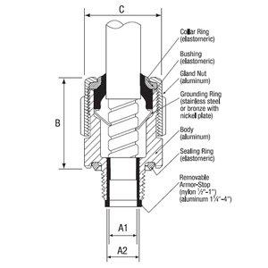 "Thomas & Betts STE250 MC Cable Connector, Size: 2-1/2"", Aluminum"
