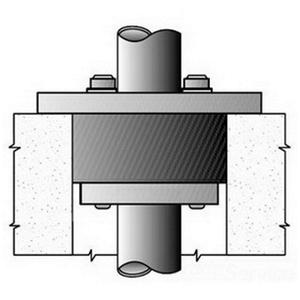 OZ Gedney CSML-400P Sealing Bushings
