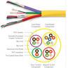 Superior Essex Multi-Conductor Non-Plenum Unshielded Cable