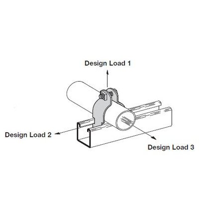 1-IN. - PIPE AND CONDUIT CLAMP, PRE-ASSEMBLED, THINWALL (EMT), 1-IN., ZINC PLATE