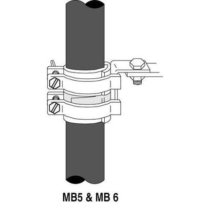 "Mounting Brackets Mb And Mbs Series, Outer Diameter 1.80""–2.40"""